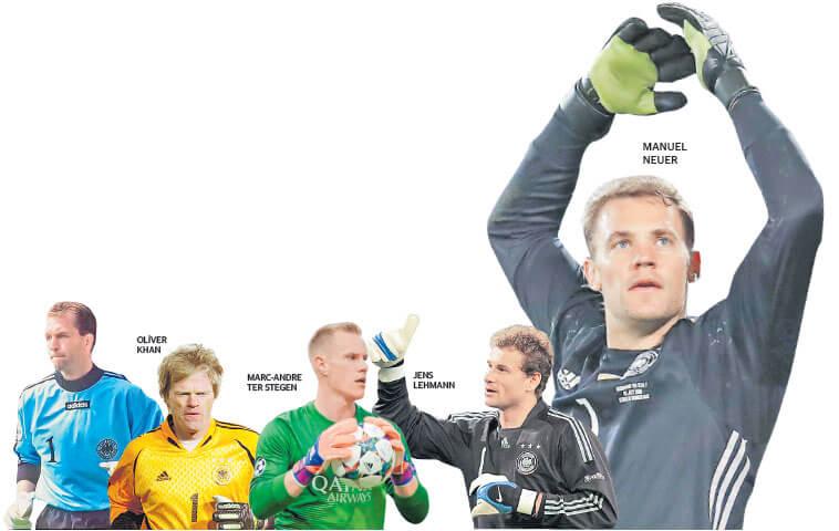 Лучшие вратари сборной Германии