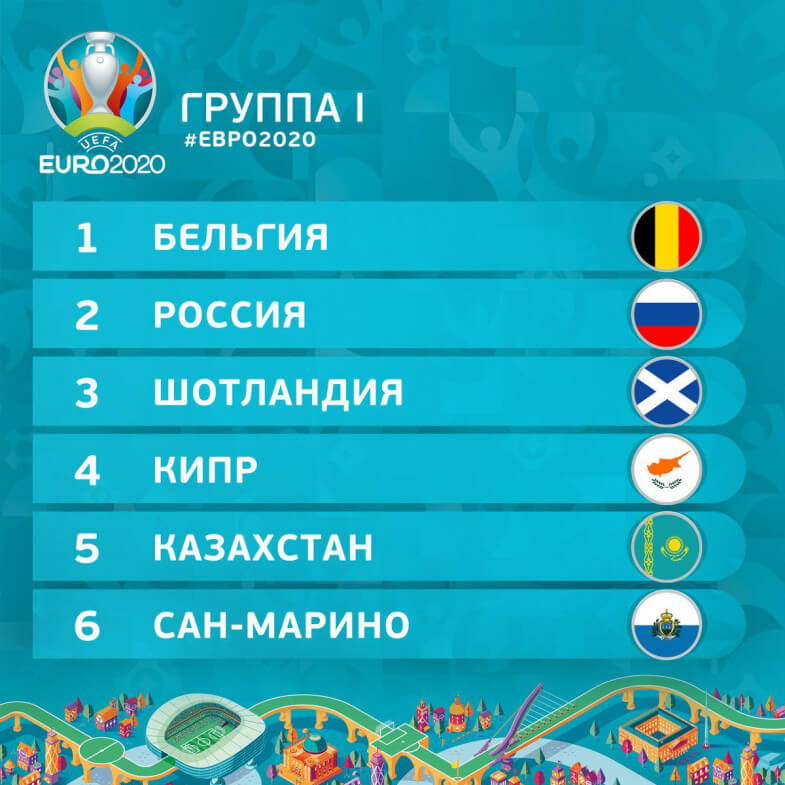 Евро-2020: отбочная группа сборной России