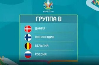 Чемпионат Европы-2020: группа B