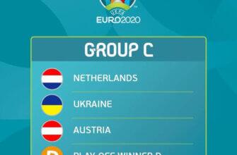 Чемпионат Европы-2020: группа C